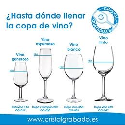 ¿Hasta dónde llenar la copa de vino?